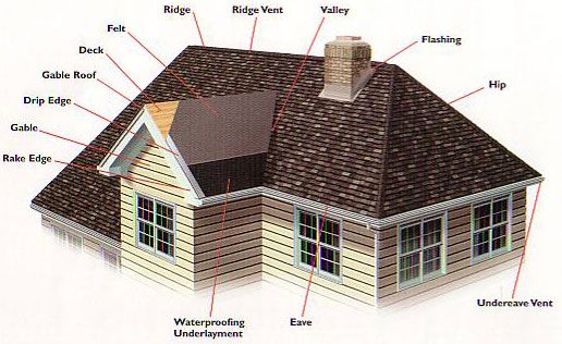 hastings roofing inc 914 375 3671 roofers serving westchester